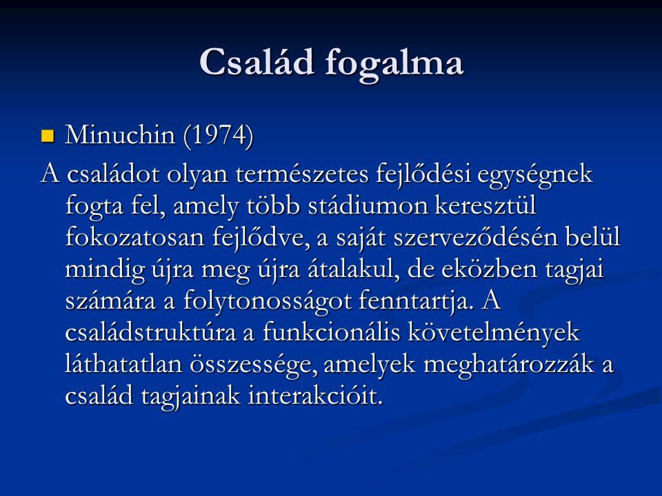 Család fogalma Minuchin (1974) Minuchin (1974) A családot olyan természetes fejlődési egységnek fogta fel, amely több stádiumon keresztül fokozatosan