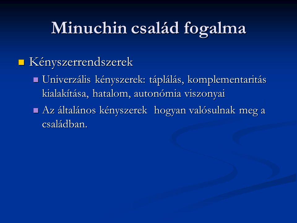 Minuchin család fogalma Kényszerrendszerek Kényszerrendszerek Univerzális kényszerek: táplálás, komplementaritás kialakítása, hatalom, autonómia viszo