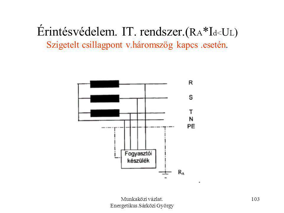 Munkaközi vázlat. Energetikus.Sárközi György 103 Érintésvédelem. IT. rendszer.( R A *I d< U L ) Szigetelt csillagpont v.háromszög kapcs.esetén.