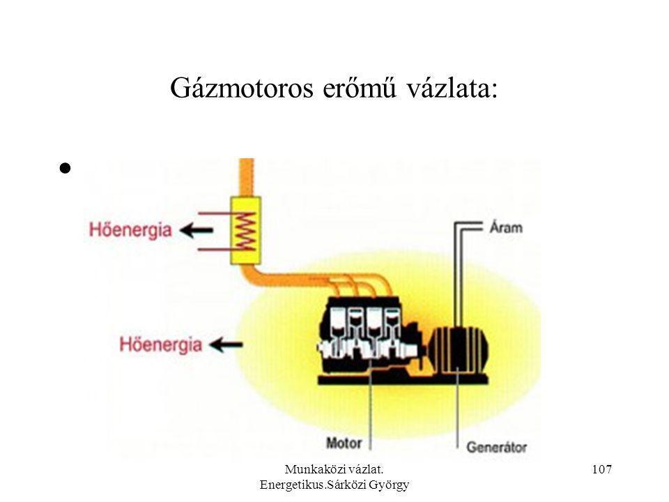 Munkaközi vázlat. Energetikus.Sárközi György 107 Gázmotoros erőmű vázlata: