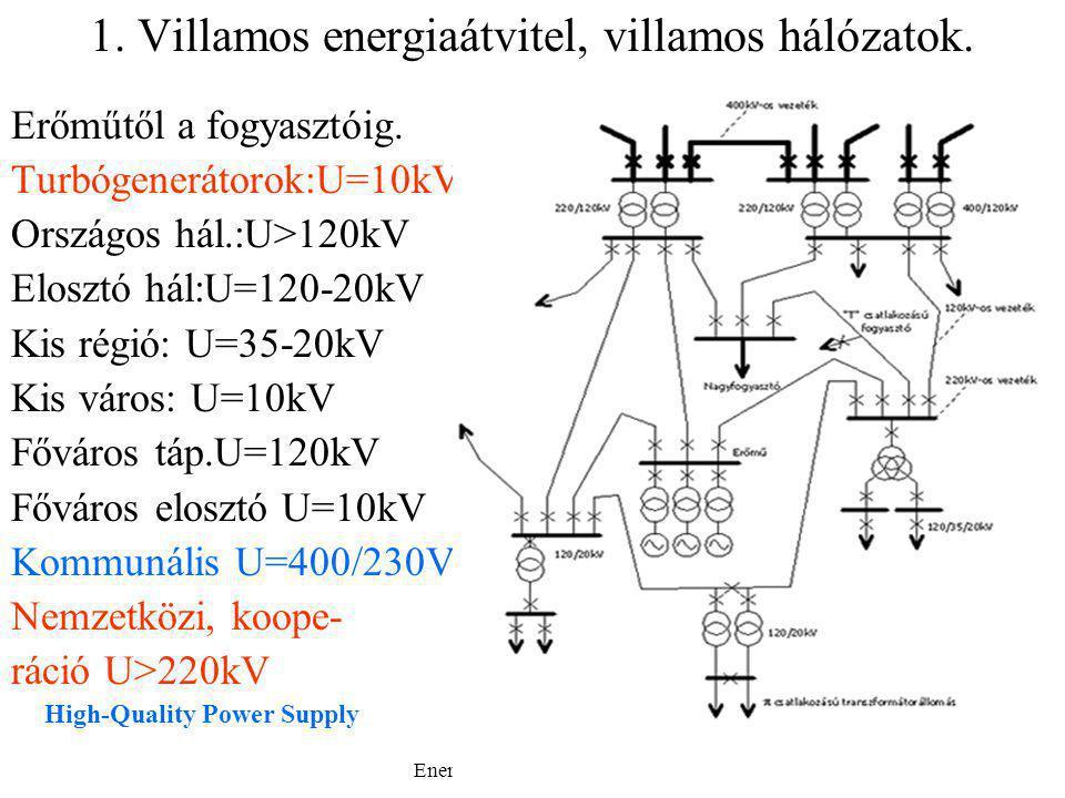 Munkaközi vázlat. Energetikus.Sárközi György 3 1. Villamos energiaátvitel, villamos hálózatok. Erőműtől a fogyasztóig. Turbógenerátorok:U=10kV Országo