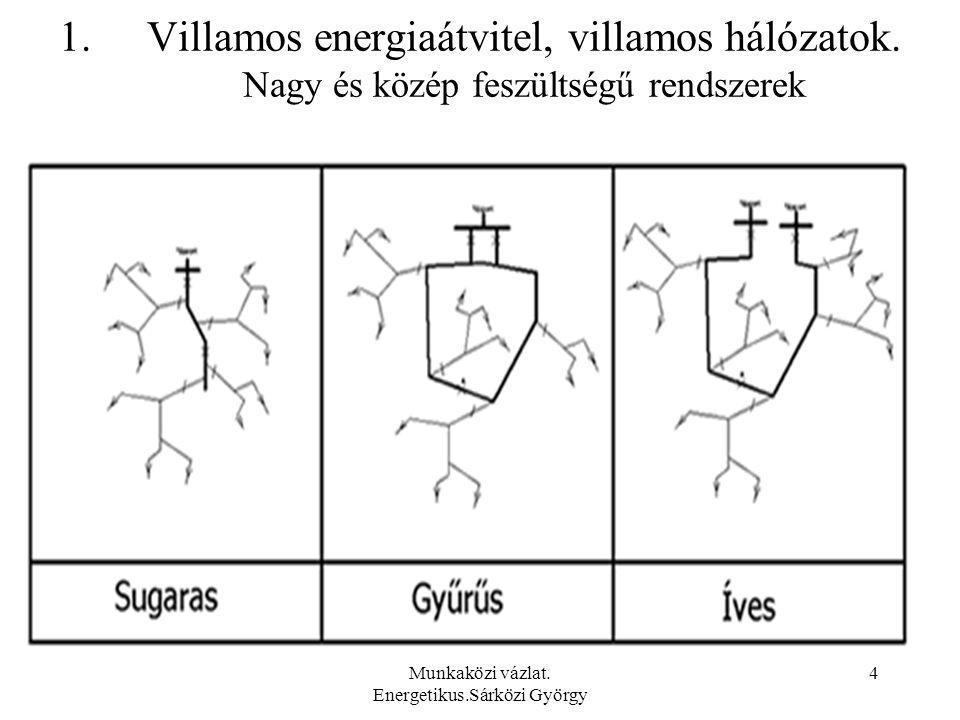 Munkaközi vázlat. Energetikus.Sárközi György 4 1.Villamos energiaátvitel, villamos hálózatok. Nagy és közép feszültségű rendszerek