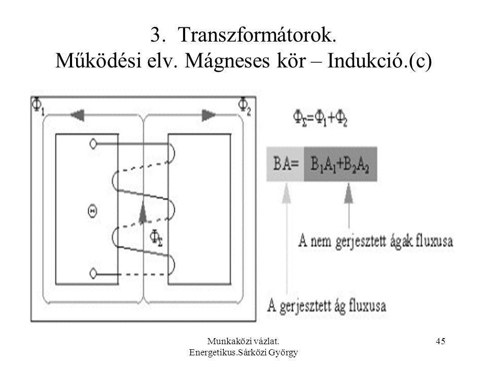 Munkaközi vázlat. Energetikus.Sárközi György 45 3. Transzformátorok. Működési elv. Mágneses kör – Indukció.(c)