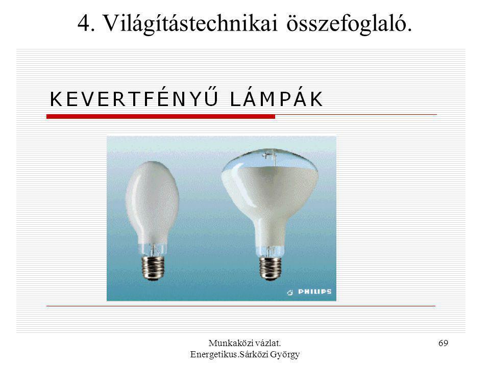 Munkaközi vázlat. Energetikus.Sárközi György 69 4. Világítástechnikai összefoglaló.
