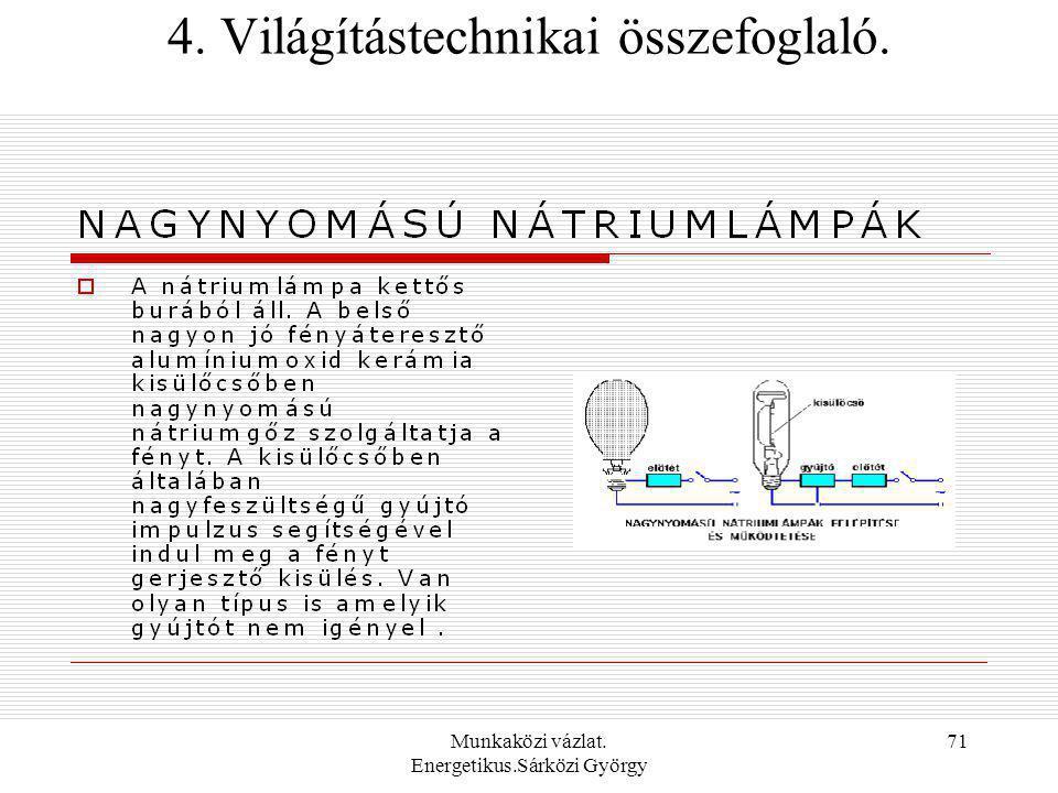 Munkaközi vázlat. Energetikus.Sárközi György 71 4. Világítástechnikai összefoglaló.