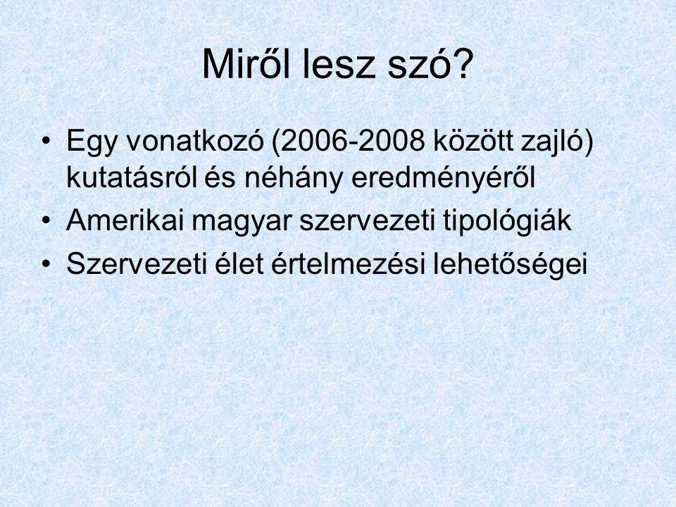 Identitás értelmezési lehetőségei Sajátos identitáskonstrukciók (8 típus) –Az aktív magyar identitástól a… teljes asszimilációig –Identitás szétfejlődése: saját amerikai magyar etnikus identitás –Identitás gasztronomizálódása –Viszonyítási csoportok fontossága (etnikai bezzegizmus) Civil társadalmi, önfenntartó működés –Példa lehetne a Kárpát-medencei magyarok számára
