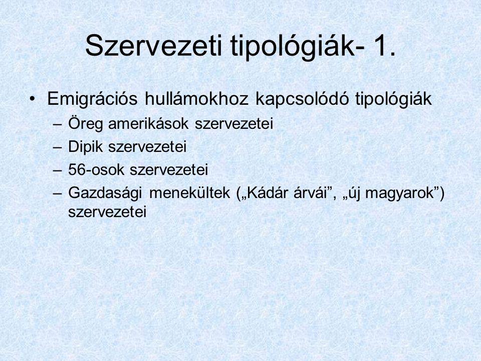Szervezeti tipológiák- 1.