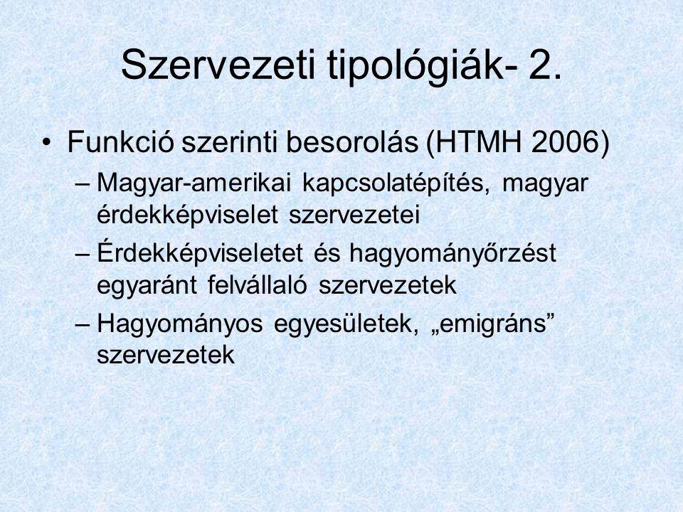 Szervezeti tipológiák- 2. Funkció szerinti besorolás (HTMH 2006) –Magyar-amerikai kapcsolatépítés, magyar érdekképviselet szervezetei –Érdekképviselet