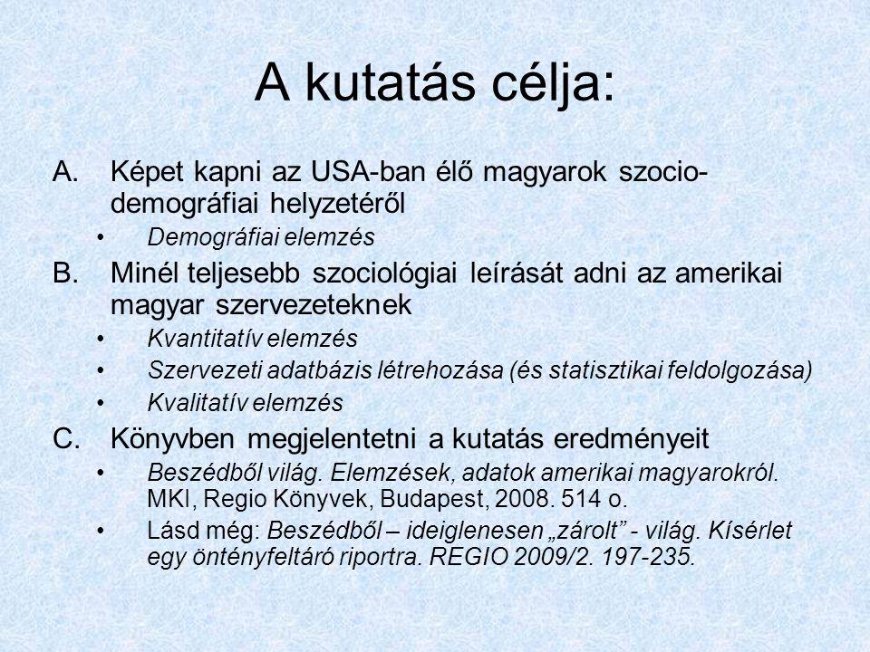 A kutatás célja: A.Képet kapni az USA-ban élő magyarok szocio- demográfiai helyzetéről Demográfiai elemzés B.Minél teljesebb szociológiai leírását adn