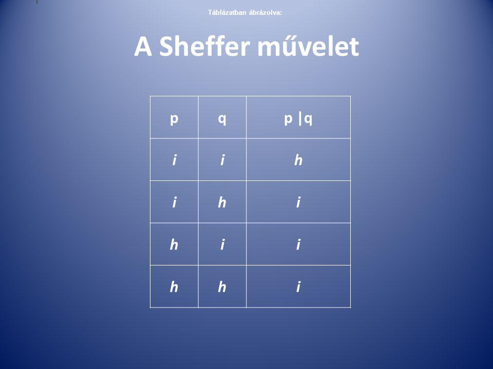 A Sheffer művelet pqp |q iih ihi hii hhi Táblázatban ábrázolva: