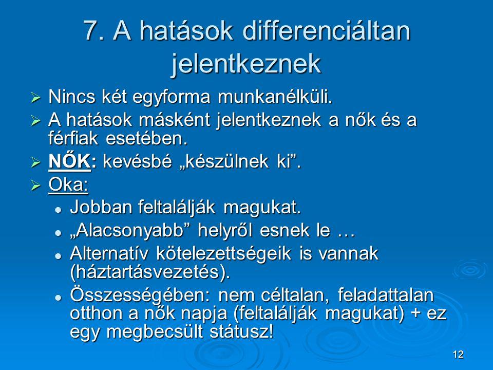 12 7. A hatások differenciáltan jelentkeznek  Nincs két egyforma munkanélküli.  A hatások másként jelentkeznek a nők és a férfiak esetében.  NŐK: k