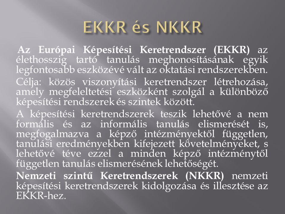 Az Európai Képesítési Keretrendszer (EKKR) az élethosszig tartó tanulás meghonosításának egyik legfontosabb eszközévé vált az oktatási rendszerekben.