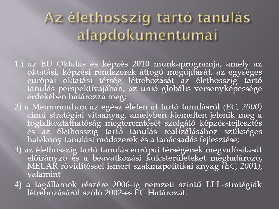 1.) az EU Oktatás és képzés 2010 munkaprogramja, amely az oktatási, képzési rendszerek átfogó megújítását, az egységes európai oktatási térség létrehozását az élethosszig tartó tanulás perspektívájában, az unió globális versenyképessége érdekében határozza meg; 2) a Memorandum az egész életen át tartó tanulásról (EC, 2000) című stratégiai vitaanyag, amelyben kiemelten jelenik meg a foglalkoztathatóság megteremtését szolgáló képzés-fejlesztés és az élethosszig tartó tanulás realizálásához szükséges hatékony tanulási módszerek és a tanácsadás fejlesztése; 3) az élethosszig tartó tanulás európai térségének megvalósítását előirányzó és a beavatkozási kulcsterületeket meghatározó, MELAR rövidítéssel ismert szakmapolitikai anyag (EC, 2001), valamint 4) a tagállamok részére 2006-ig nemzeti szintű LLL-stratégiák létrehozásáról szóló 2002-es EC Határozat.