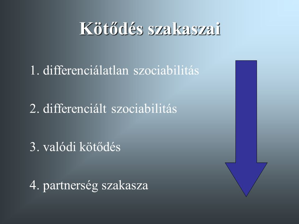 Kötődés szakaszai 1. differenciálatlan szociabilitás 2. differenciált szociabilitás 3. valódi kötődés 4. partnerség szakasza