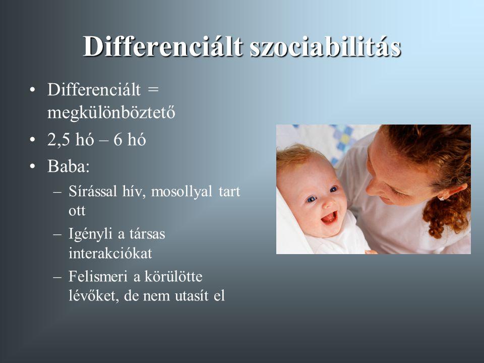 Differenciált szociabilitás Differenciált = megkülönböztető 2,5 hó – 6 hó Baba: –Sírással hív, mosollyal tart ott –Igényli a társas interakciókat –Fel