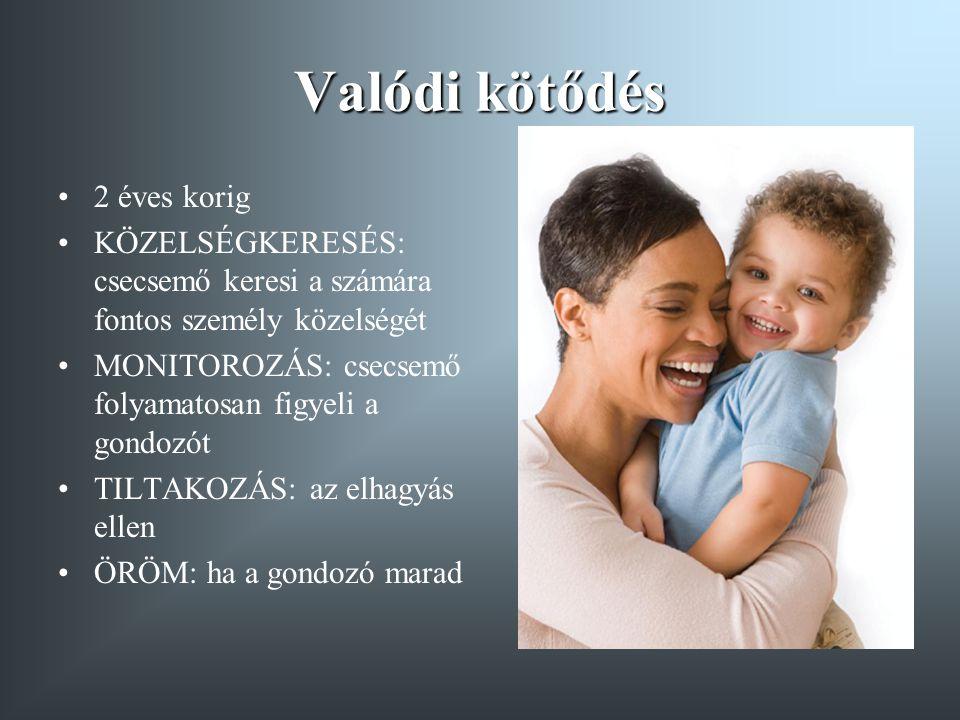 Valódi kötődés 2 éves korig KÖZELSÉGKERESÉS: csecsemő keresi a számára fontos személy közelségét MONITOROZÁS: csecsemő folyamatosan figyeli a gondozót