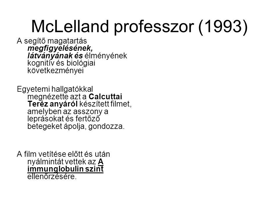 McLelland professzor (1993) A segítő magatartás megfigyelésének, látványának és élményének kognitív és biológiai következményei Egyetemi hallgatókkal