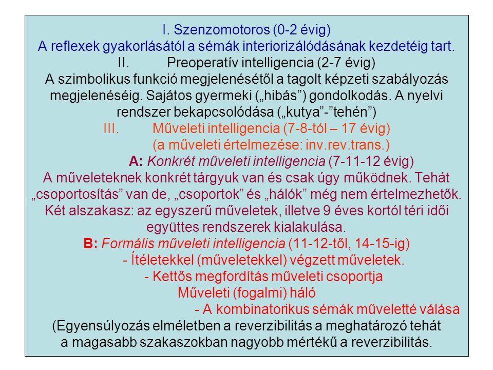 I. Szenzomotoros (0-2 évig) A reflexek gyakorlásától a sémák interiorizálódásának kezdetéig tart. II.Preoperatív intelligencia (2-7 évig) A szimboliku