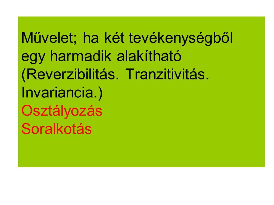 Művelet; ha két tevékenységből egy harmadik alakítható (Reverzibilitás. Tranzitivitás. Invariancia.) Osztályozás Soralkotás