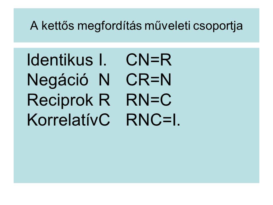 A kettős megfordítás műveleti csoportja Identikus I.CN=R NegációNCR=N ReciprokRRN=C KorrelatívCRNC=I.