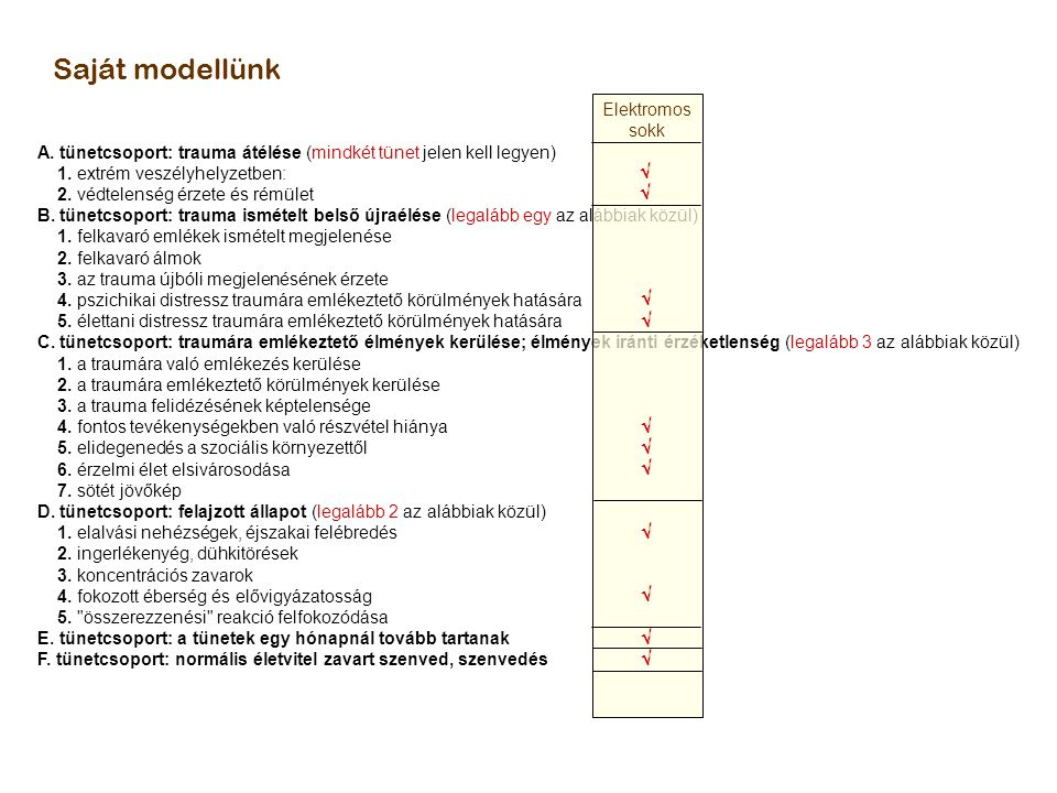 Saját modellünk A. tünetcsoport: trauma átélése (mindkét tünet jelen kell legyen) 1. extrém veszélyhelyzetben: 2. védtelenség érzete és rémület B. tün