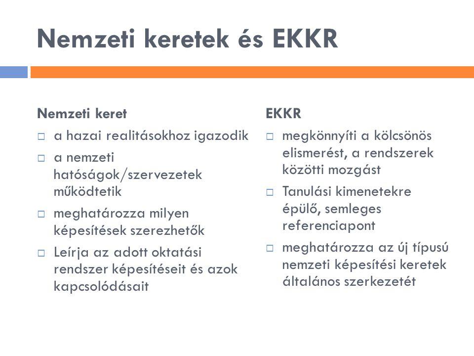 Nemzeti keretek és EKKR Nemzeti keret  a hazai realitásokhoz igazodik  a nemzeti hatóságok/szervezetek működtetik  meghatározza milyen képesítések