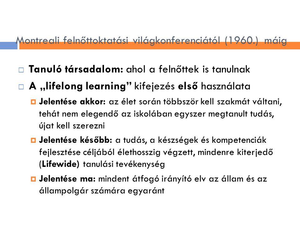 Memorandum az egész életen át tartó tanulásról Angolul: www.europa.eu.intwww.europa.eu.int Magyarul: www.nepfoiskola.huwww.nepfoiskola.hu