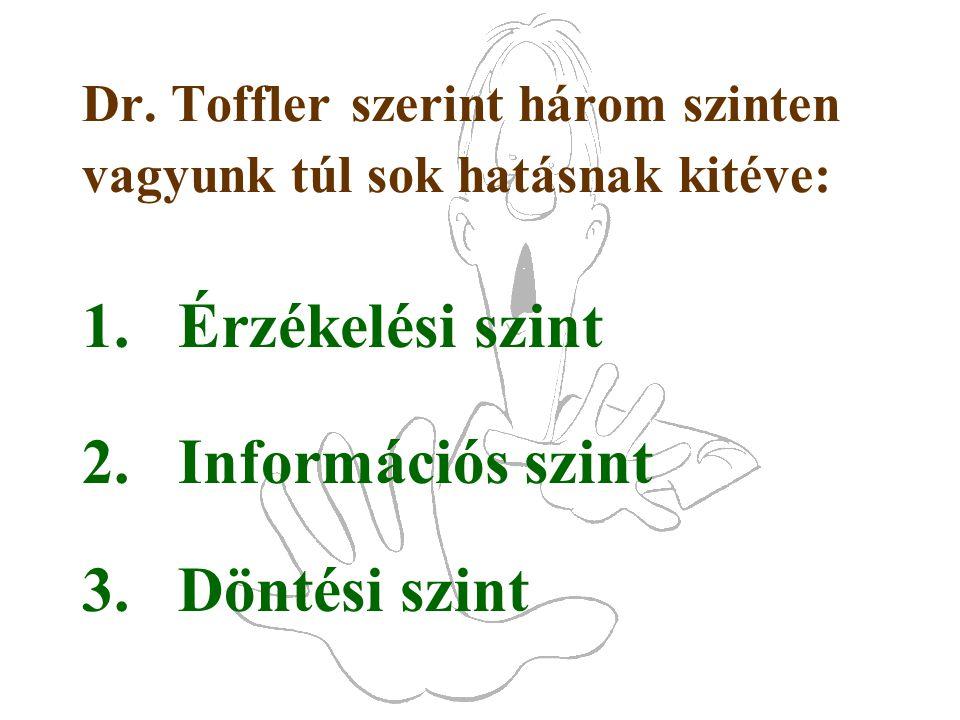 Dr. Toffler szerint három szinten vagyunk túl sok hatásnak kitéve: 1.Érzékelési szint 2.Információs szint 3.Döntési szint