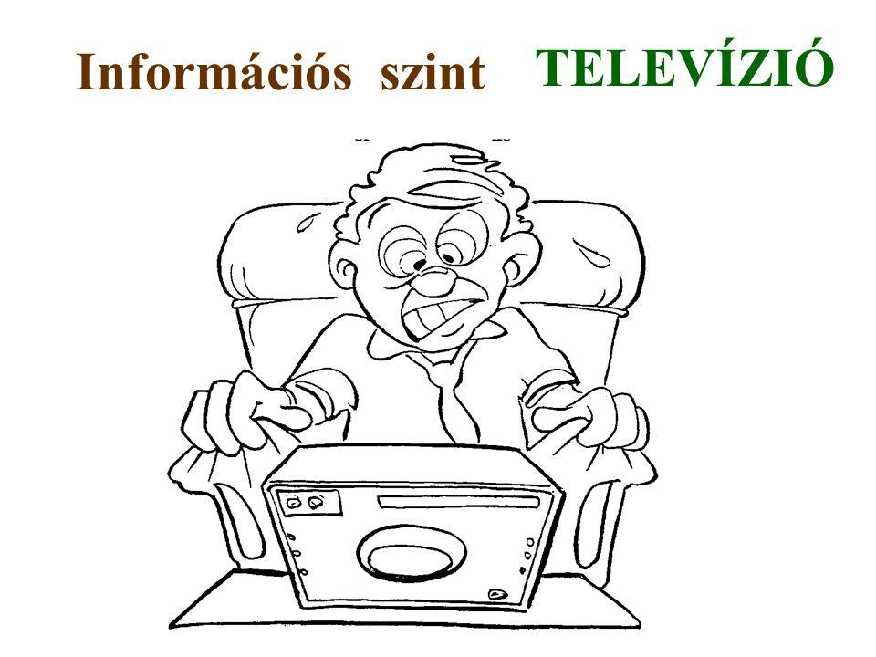 Információs szint TELEVÍZIÓ