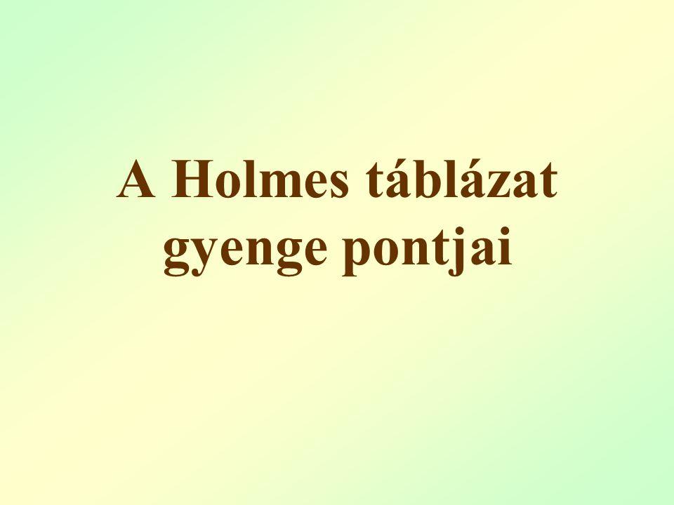 A Holmes táblázat gyenge pontjai