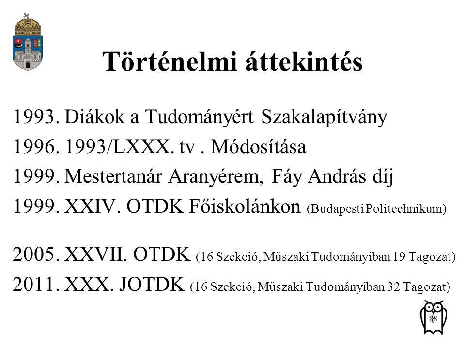 Történelmi áttekintés 1993. Diákok a Tudományért Szakalapítvány 1996. 1993/LXXX. tv. Módosítása 1999. Mestertanár Aranyérem, Fáy András díj 1999. XXIV