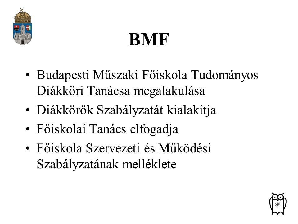 BMF Budapesti Műszaki Főiskola Tudományos Diákköri Tanácsa megalakulása Diákkörök Szabályzatát kialakítja Főiskolai Tanács elfogadja Főiskola Szerveze