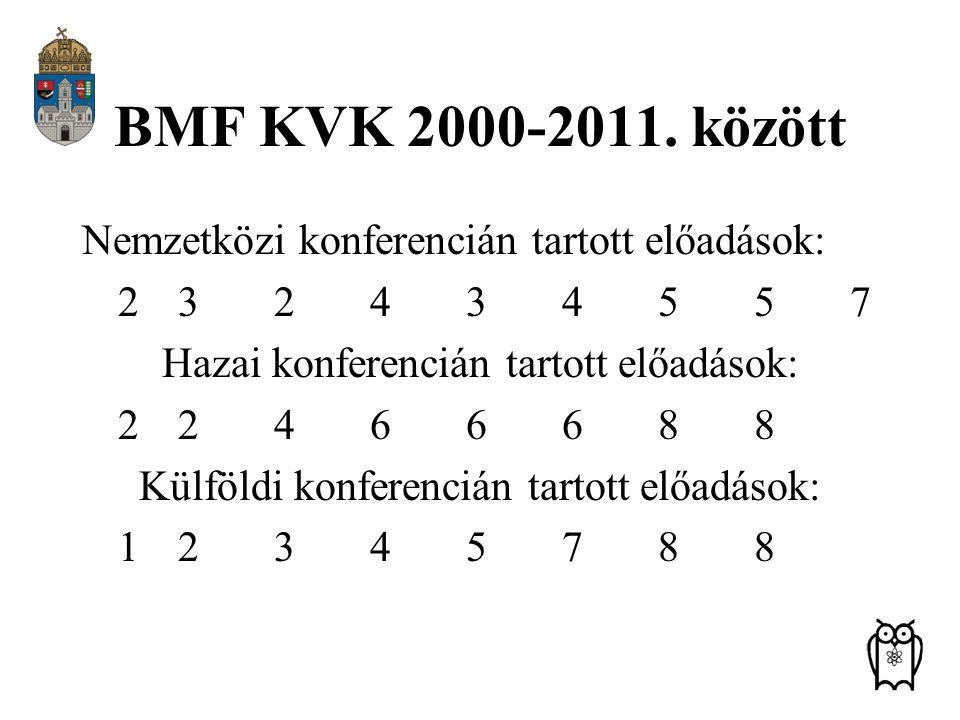 BMF KVK 2000-2011. között Nemzetközi konferencián tartott előadások: 232434557 Hazai konferencián tartott előadások: 22466688 Külföldi konferencián ta