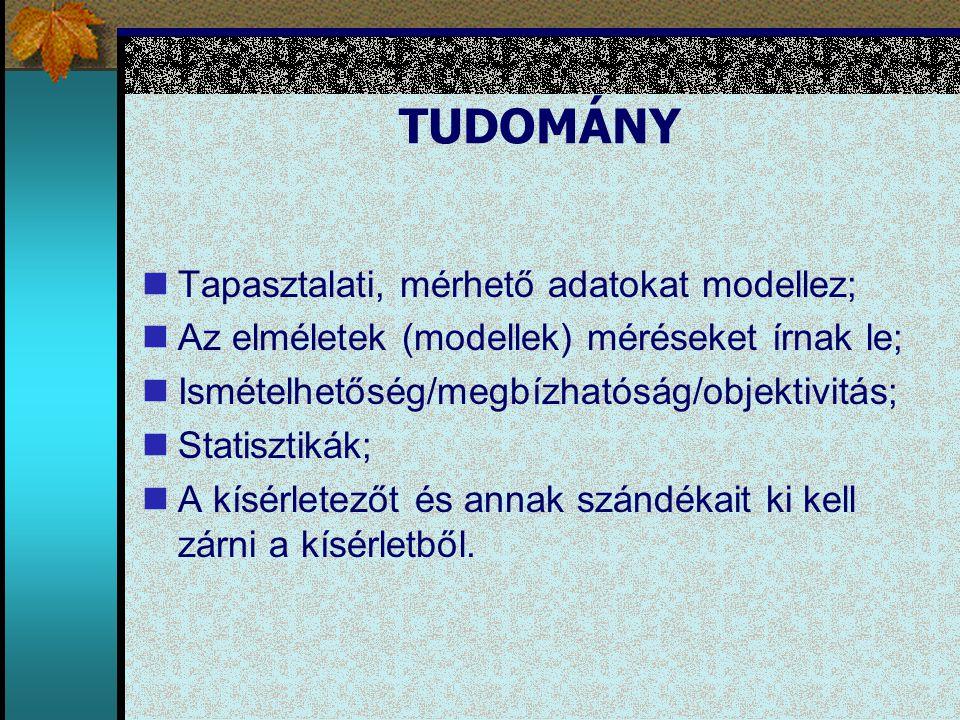 TUDOMÁNY Tapasztalati, mérhető adatokat modellez; Az elméletek (modellek) méréseket írnak le; Ismételhetőség/megbízhatóság/objektivitás; Statisztikák;