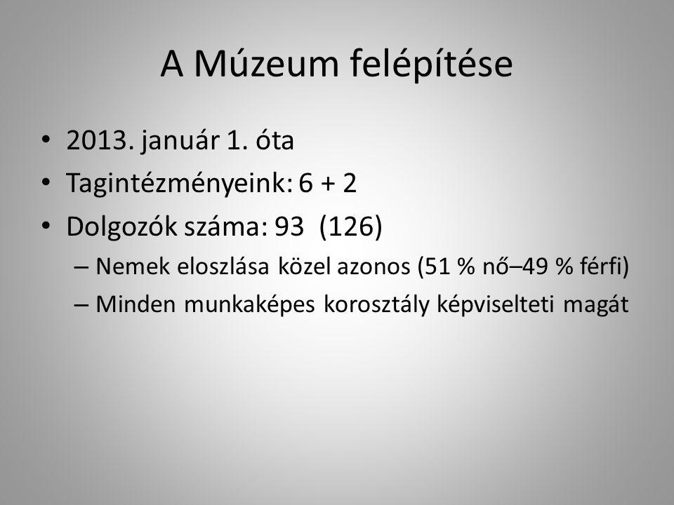 A Múzeum felépítése 2013. január 1. óta Tagintézményeink: 6 + 2 Dolgozók száma: 93 (126) – Nemek eloszlása közel azonos (51 % nő–49 % férfi) – Minden