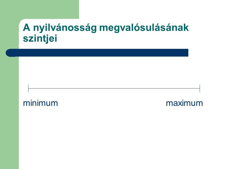A nyilvánosság megvalósulásának szintjei minimum maximum