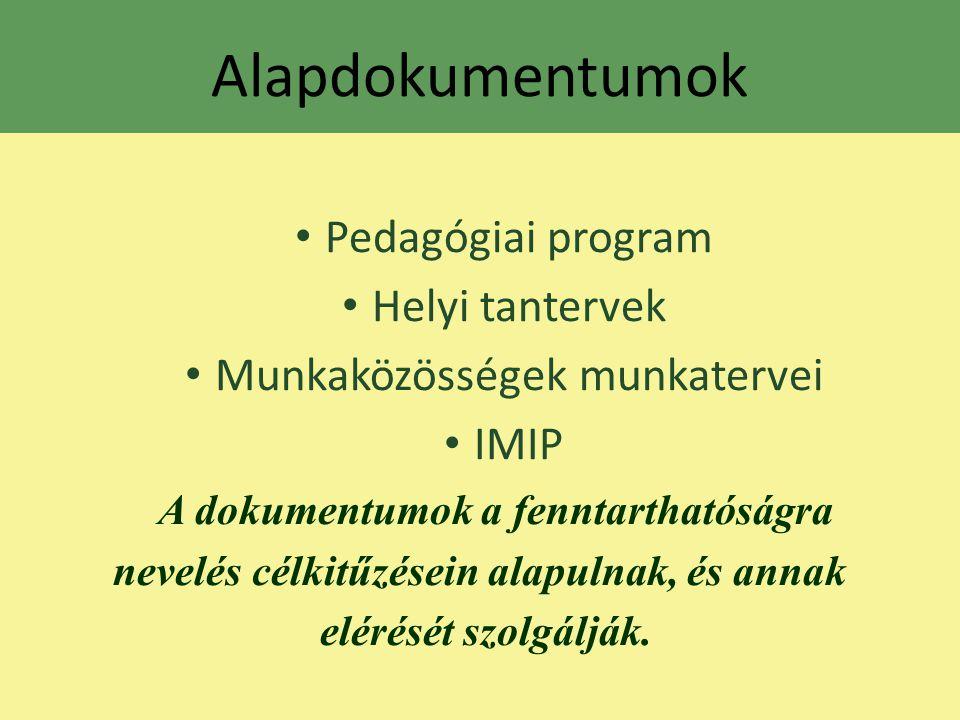 Alapdokumentumok Pedagógiai program Helyi tantervek Munkaközösségek munkatervei IMIP A dokumentumok a fenntarthatóságra nevelés célkitűzésein alapulna