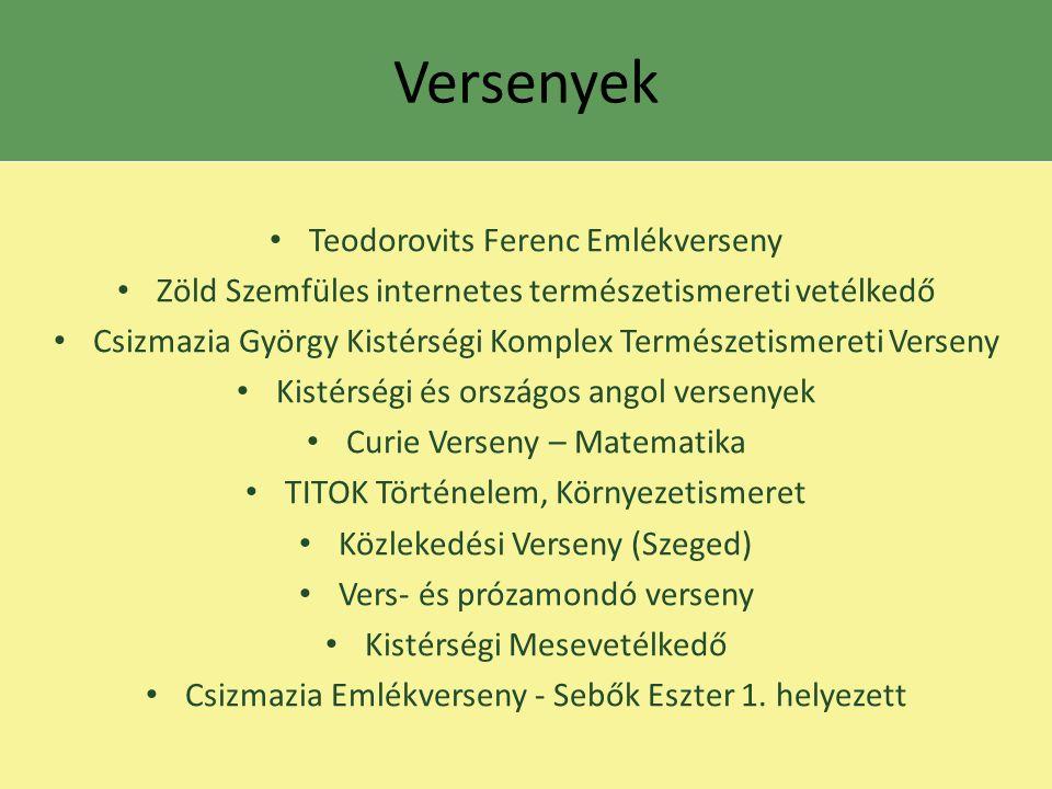 Versenyek Teodorovits Ferenc Emlékverseny Zöld Szemfüles internetes természetismereti vetélkedő Csizmazia György Kistérségi Komplex Természetismereti