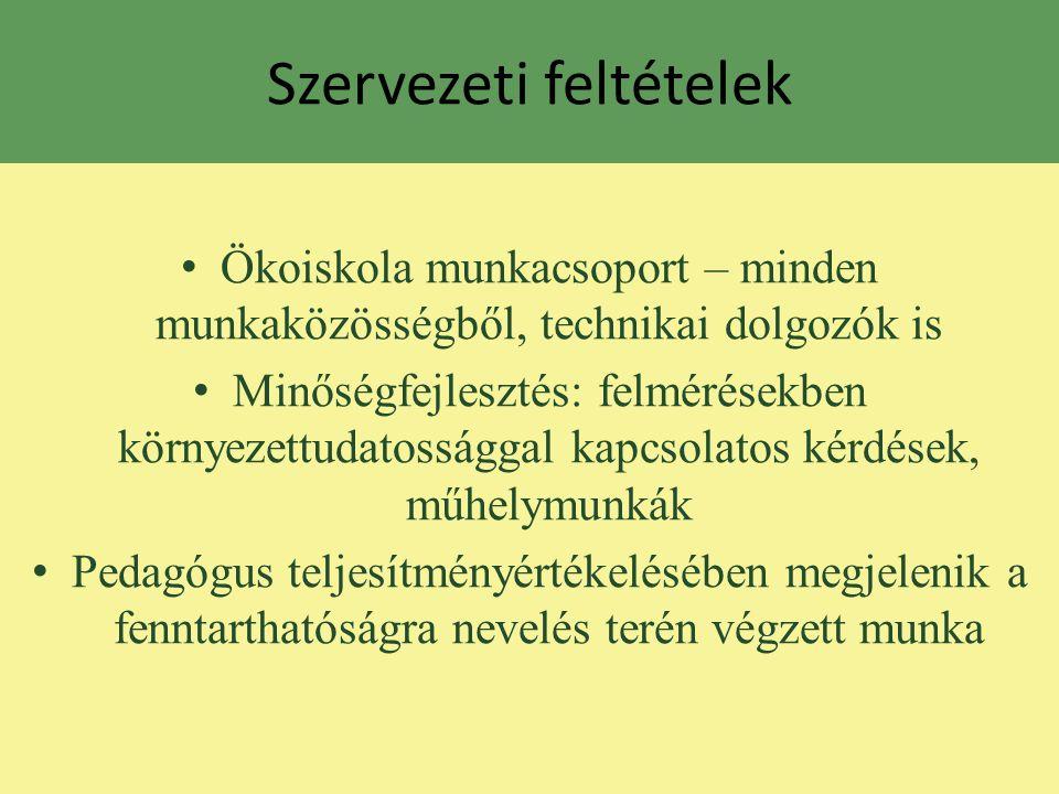 Együttműködések, kapcsolatok Helyi intézmények Manó-kert Óvoda Óvodás terepséta az iskolában - Természetjáró szakkör az óvodában – 5.osztály