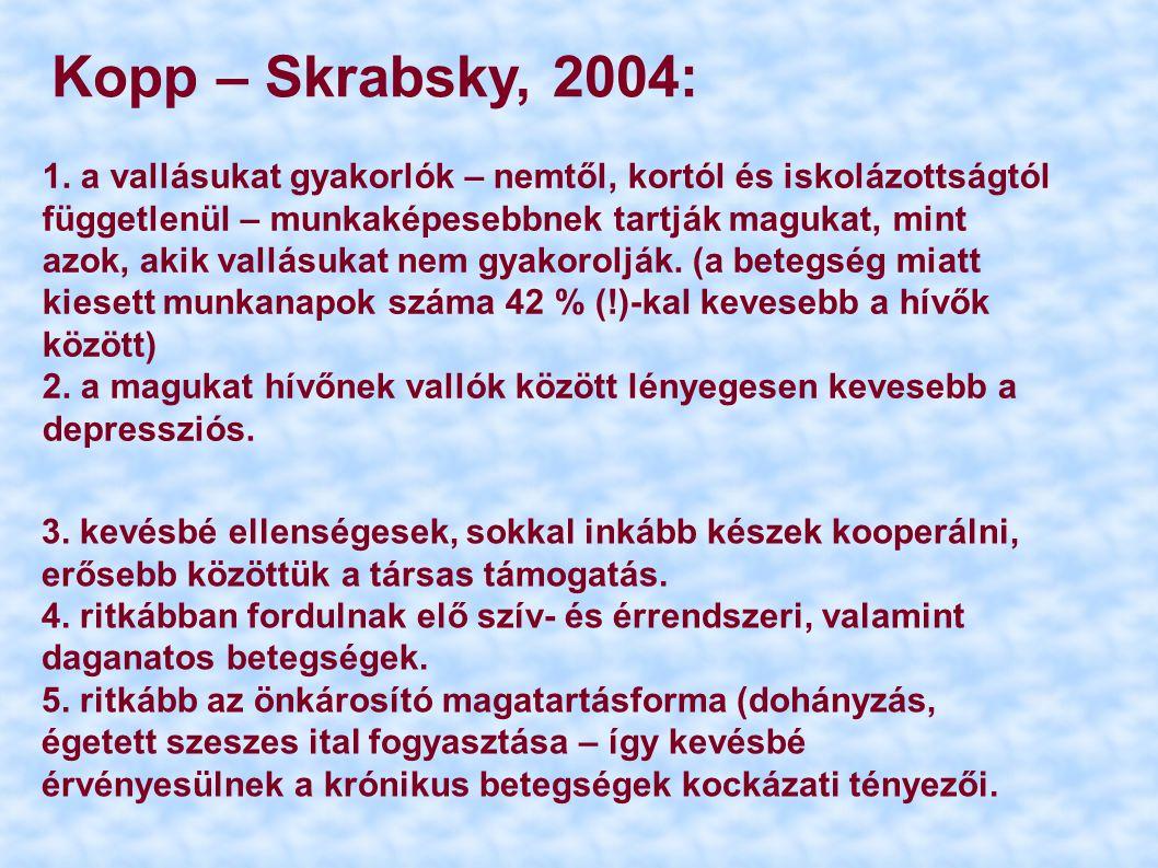 Kopp – Skrabsky, 2004: 1. a vallásukat gyakorlók – nemtől, kortól és iskolázottságtól függetlenül – munkaképesebbnek tartják magukat, mint azok, akik