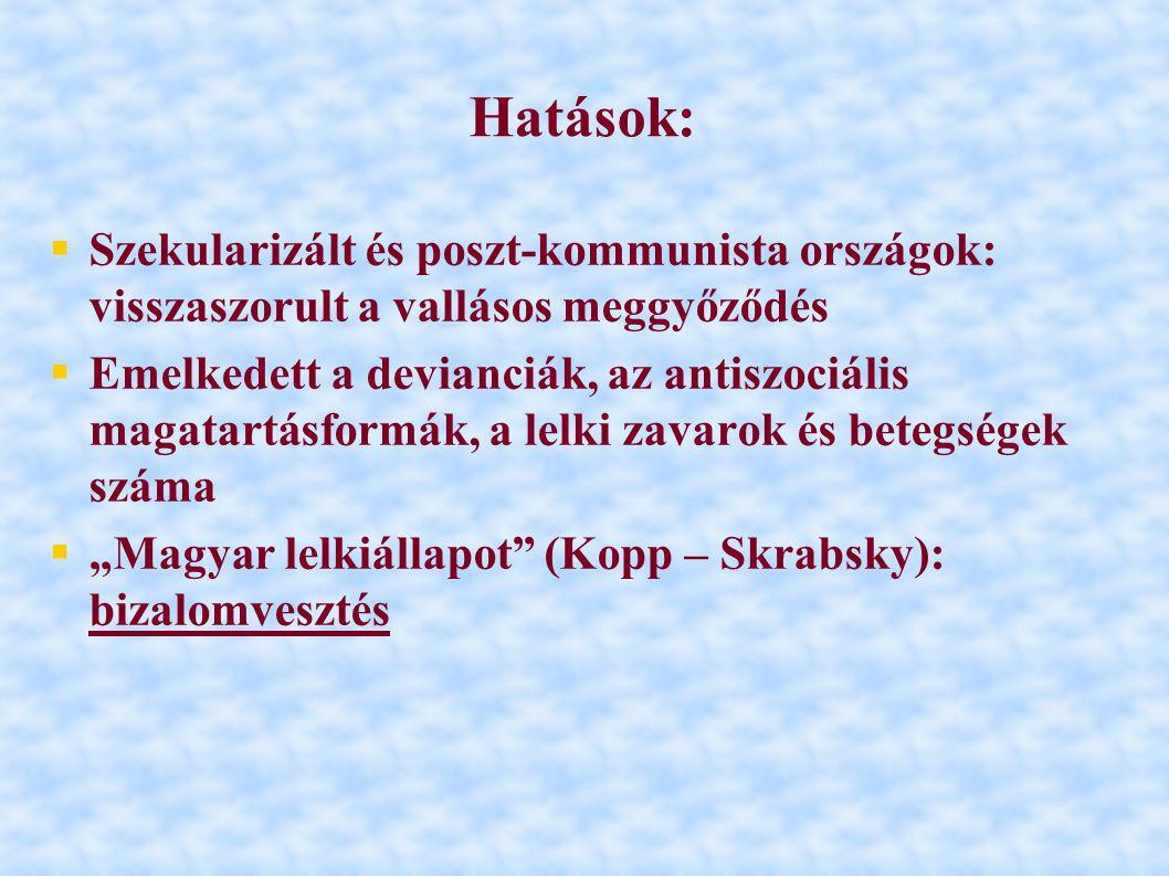 Kopp – Skrabsky, 2004: 1.