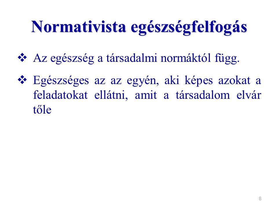 Normativista egészségfelfogás  Az egészség a társadalmi normáktól függ.  Egészséges az az egyén, aki képes azokat a feladatokat ellátni, amit a társ