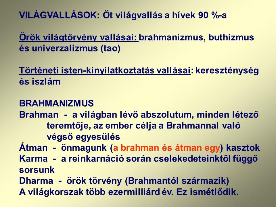 Vallásosság Magyarországon % 198019851990 Vallásos vagyok az egyház tanítását követem 10,614,516,3 Vallásos vagyok a magam módján 40,944,849,4 Nem tudom megmondani8,27,55,6 Nem vagyok vallásos, engem az ilyesmi nem érdekel 19,315,024,3 Meggyőződésem szerint a vallásnak nincs igaza 19,014,03,9 Nincs válasz2,04,10.4 Összesen100