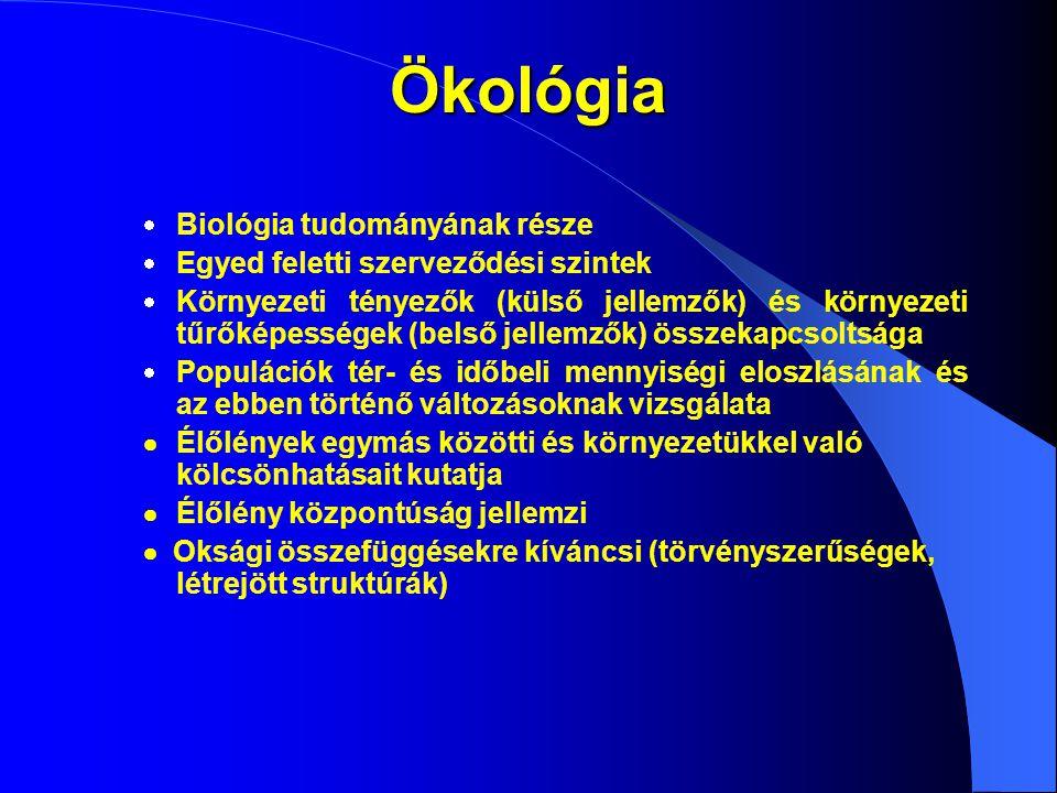 Ökológia  Biológia tudományának része  Egyed feletti szerveződési szintek  Környezeti tényezők (külső jellemzők) és környezeti tűrőképességek (bels