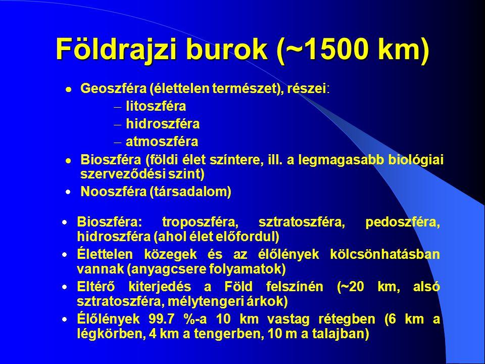 Földrajzi burok (~1500 km)  Geoszféra (élettelen természet), részei:  litoszféra  hidroszféra  atmoszféra  Bioszféra (földi élet színtere, ill. a