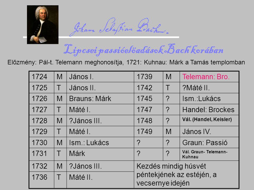 Lipcsei passióelöadások Bach korában 1724MJános I.1739MTelemann: Bro. 1725TJános II.1742T?Máté II. 1726MBrauns: Márk1745?Ism.:Lukács 1727TMáté I.1747?