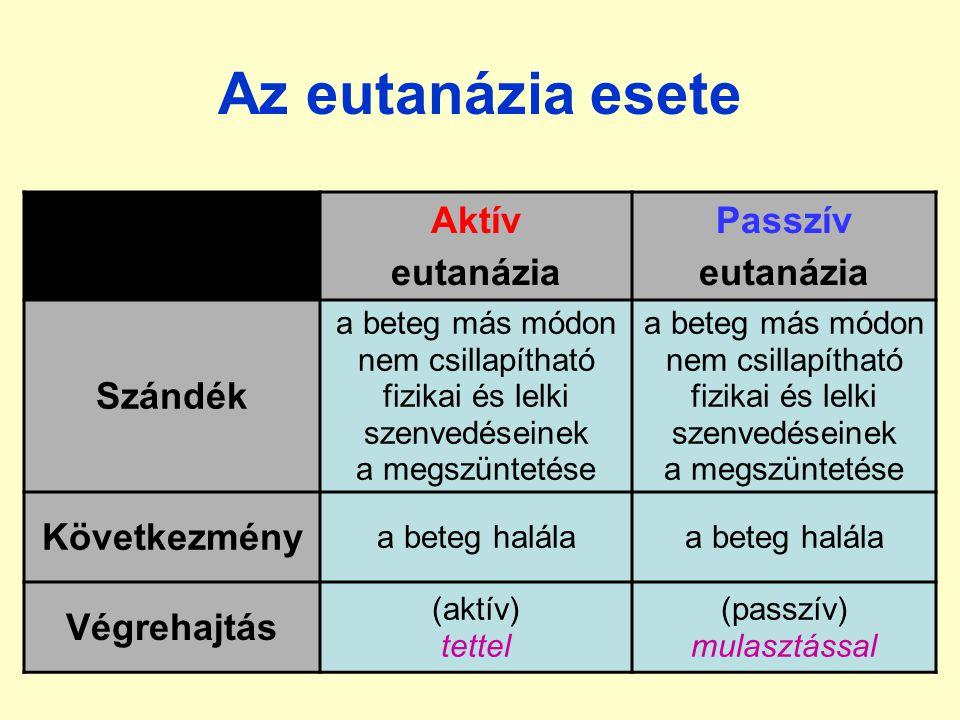 Az eutanázia esete Aktív eutanázia Passzív eutanázia Szándék a beteg más módon nem csillapítható fizikai és lelki szenvedéseinek a megszüntetése Következmény a beteg halála Végrehajtás (aktív) tettel (passzív) mulasztással