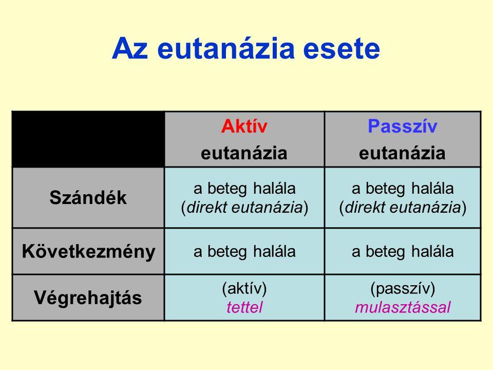 Az eutanázia esete Aktív eutanázia Passzív eutanázia Szándék a beteg halála (direkt eutanázia) Következmény a beteg halála Végrehajtás (aktív) tettel (passzív) mulasztással
