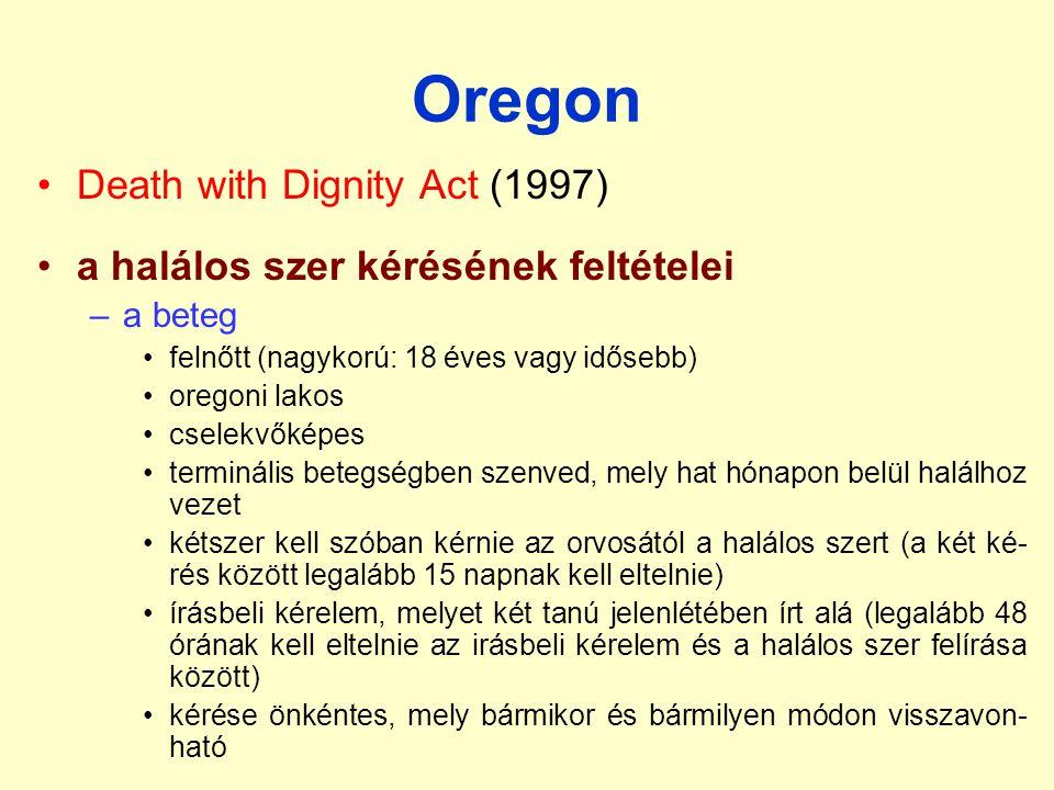Oregon Death with Dignity Act (1997) a halálos szer kérésének feltételei –a beteg felnőtt (nagykorú: 18 éves vagy idősebb) oregoni lakos cselekvőképes terminális betegségben szenved, mely hat hónapon belül halálhoz vezet kétszer kell szóban kérnie az orvosától a halálos szert (a két ké- rés között legalább 15 napnak kell eltelnie) írásbeli kérelem, melyet két tanú jelenlétében írt alá (legalább 48 órának kell eltelnie az irásbeli kérelem és a halálos szer felírása között) kérése önkéntes, mely bármikor és bármilyen módon visszavon- ható