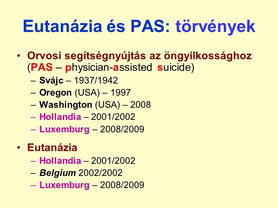 Eutanázia és PAS: törvények Orvosi segítségnyújtás az öngyilkossághoz (PAS – physician-assisted suicide) –Svájc – 1937/1942 –Oregon (USA) – 1997 –Washington (USA) – 2008 –Hollandia – 2001/2002 –Luxemburg – 2008/2009 Eutanázia –Hollandia – 2001/2002 –Belgium 2002/2002 –Luxemburg – 2008/2009